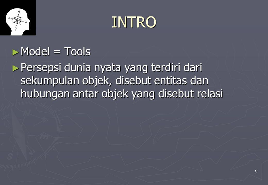 INTRO Model = Tools.