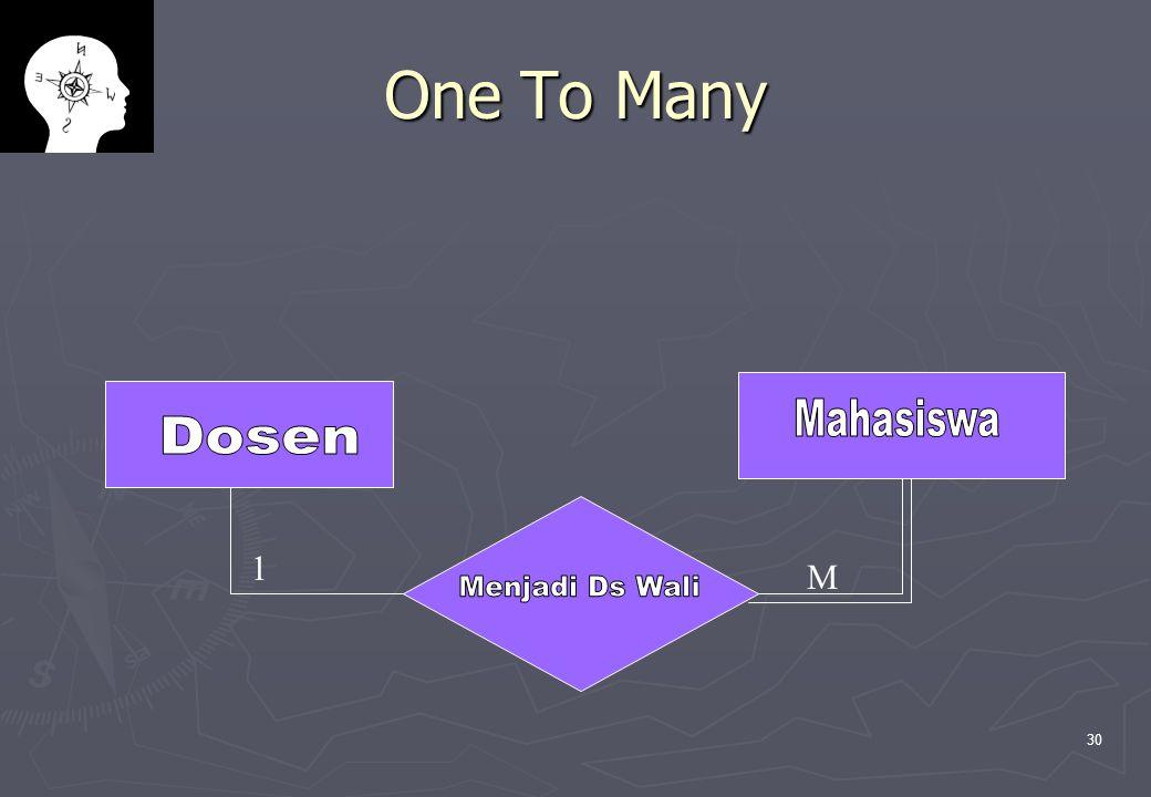 One To Many Dosen Mahasiswa Menjadi Ds Wali 1 M