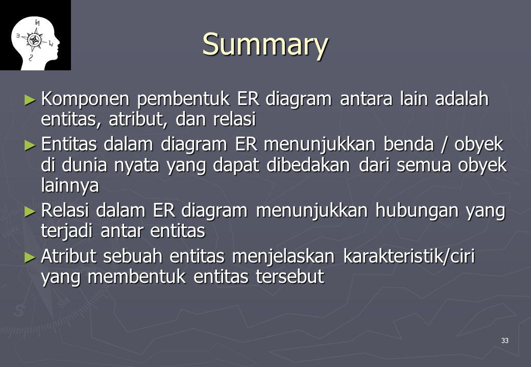 Summary Komponen pembentuk ER diagram antara lain adalah entitas, atribut, dan relasi.