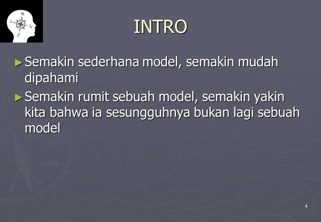 INTRO Semakin sederhana model, semakin mudah dipahami