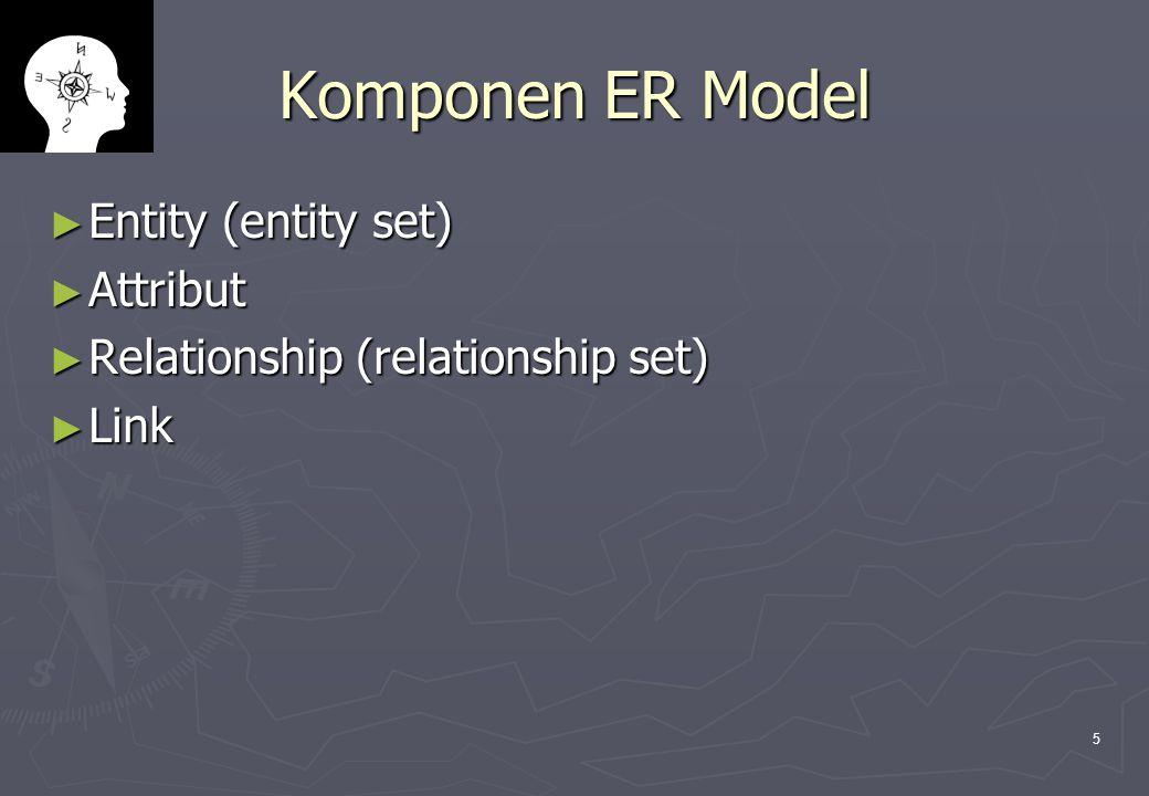 Komponen ER Model Entity (entity set) Attribut