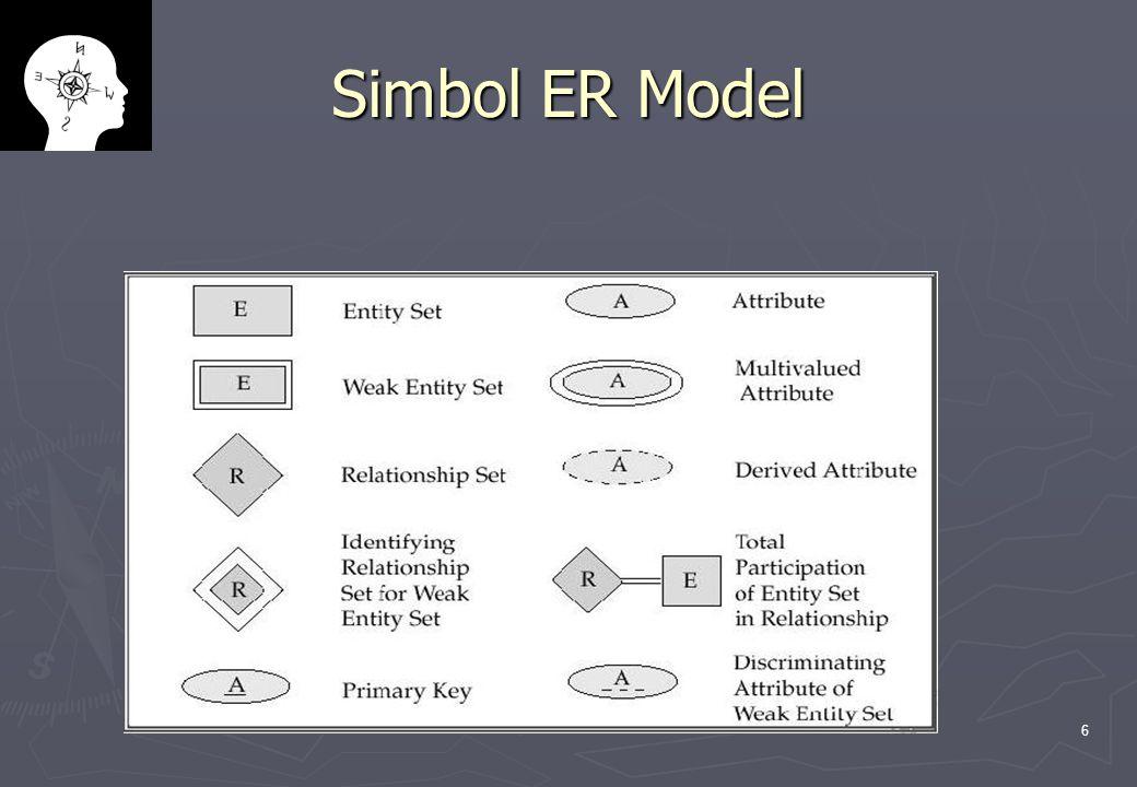 Simbol ER Model