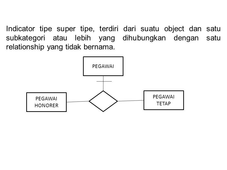 Indicator tipe super tipe, terdiri dari suatu object dan satu subkategori atau lebih yang dihubungkan dengan satu relationship yang tidak bernama.
