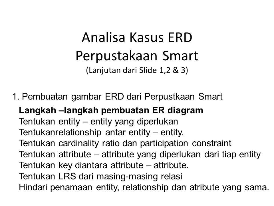 Analisa Kasus ERD Perpustakaan Smart (Lanjutan dari Slide 1,2 & 3)