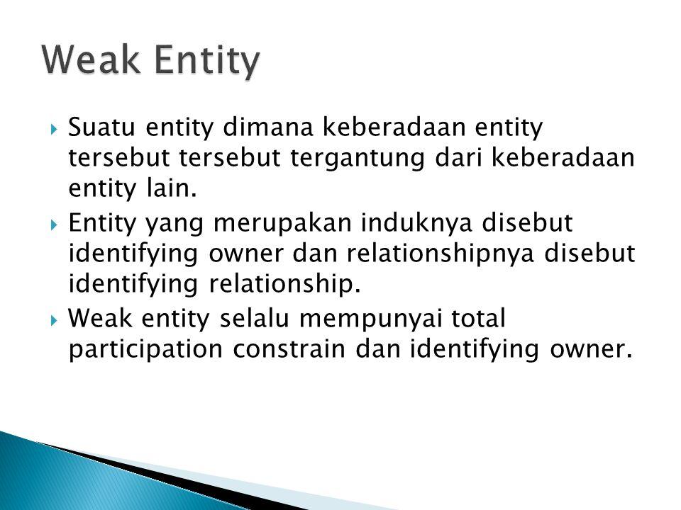 Weak Entity Suatu entity dimana keberadaan entity tersebut tersebut tergantung dari keberadaan entity lain.