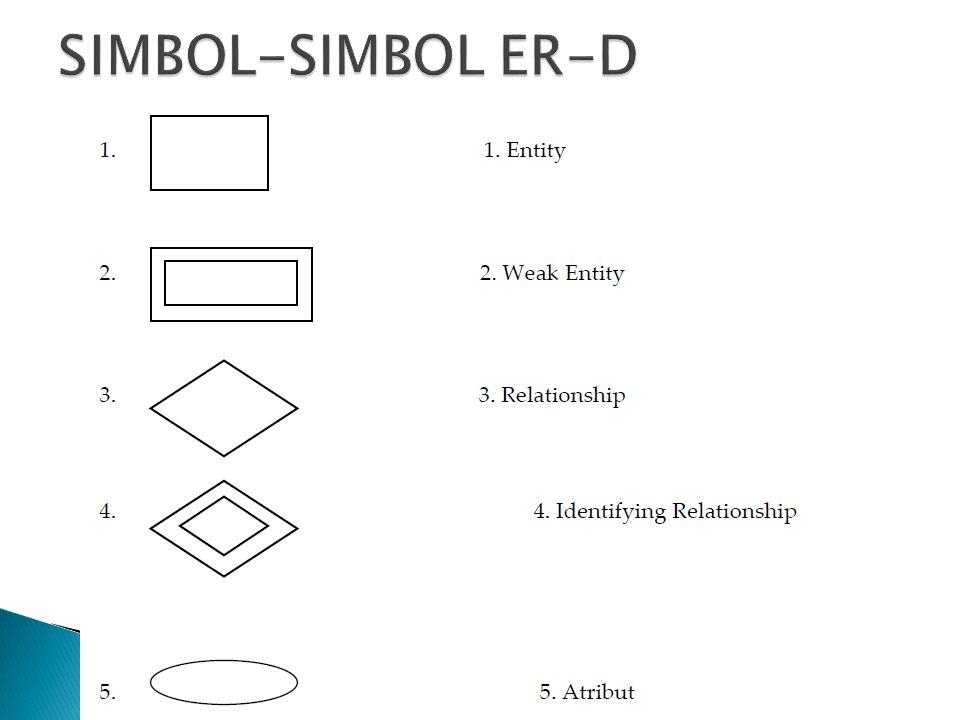 SIMBOL-SIMBOL ER-D