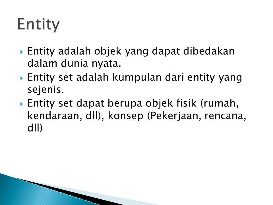 Entity Entity adalah objek yang dapat dibedakan dalam dunia nyata.
