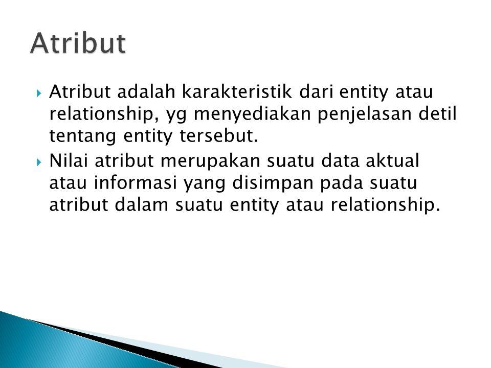 Atribut Atribut adalah karakteristik dari entity atau relationship, yg menyediakan penjelasan detil tentang entity tersebut.