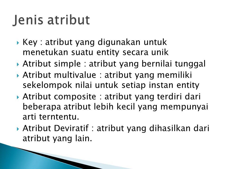 Jenis atribut Key : atribut yang digunakan untuk menetukan suatu entity secara unik. Atribut simple : atribut yang bernilai tunggal.