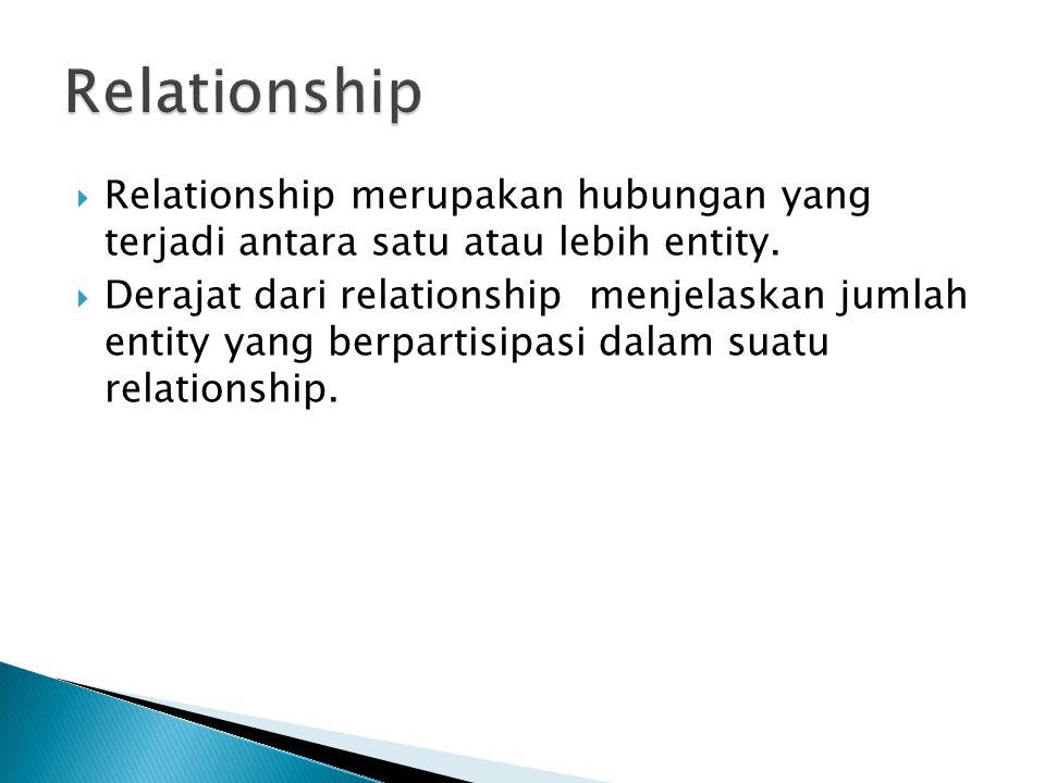Relationship Relationship merupakan hubungan yang terjadi antara satu atau lebih entity.