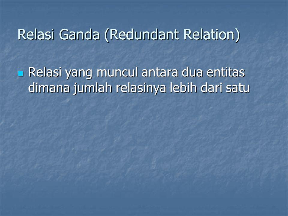 Relasi Ganda (Redundant Relation)