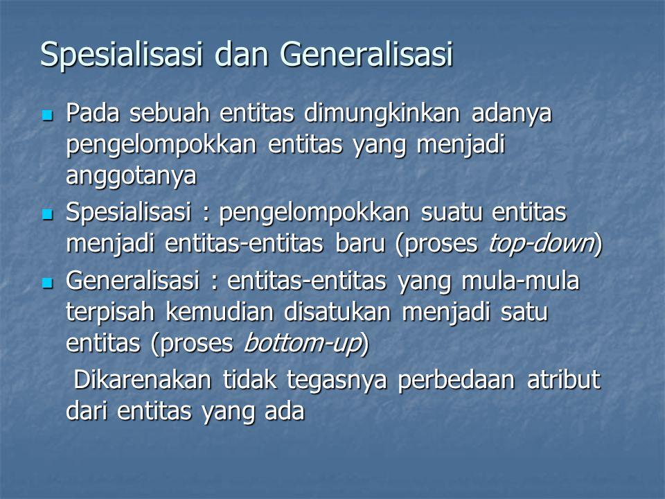 Spesialisasi dan Generalisasi