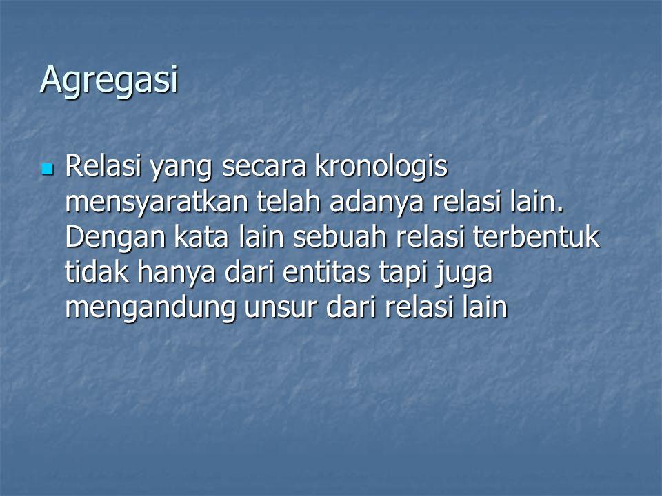 Agregasi