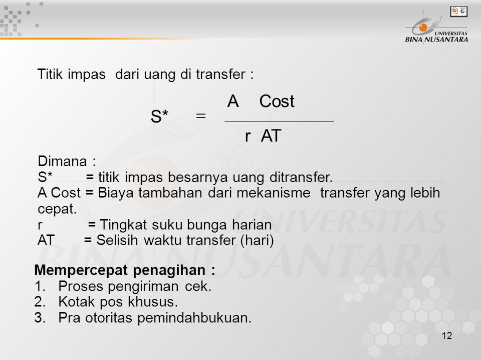 AT r Cost A S* = Titik impas dari uang di transfer : Dimana :
