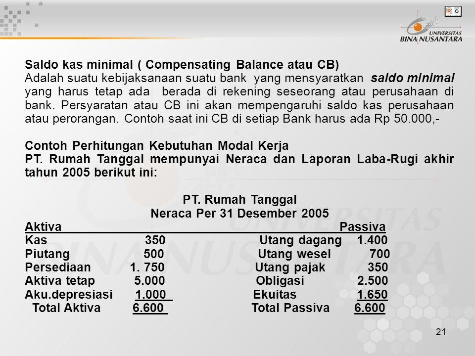 Saldo kas minimal ( Compensating Balance atau CB)