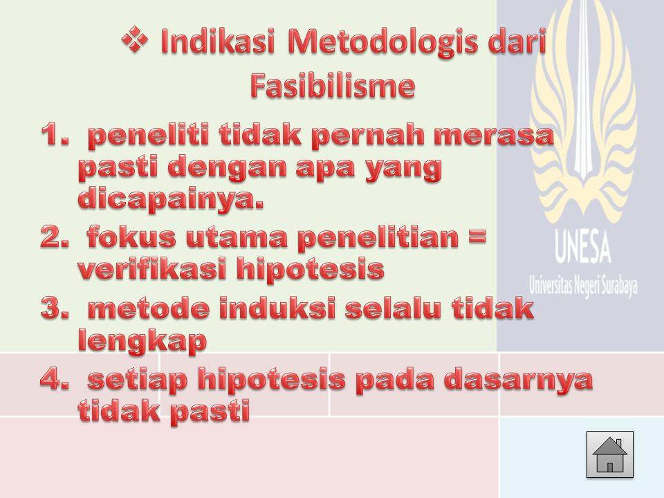 Indikasi Metodologis dari Fasibilisme