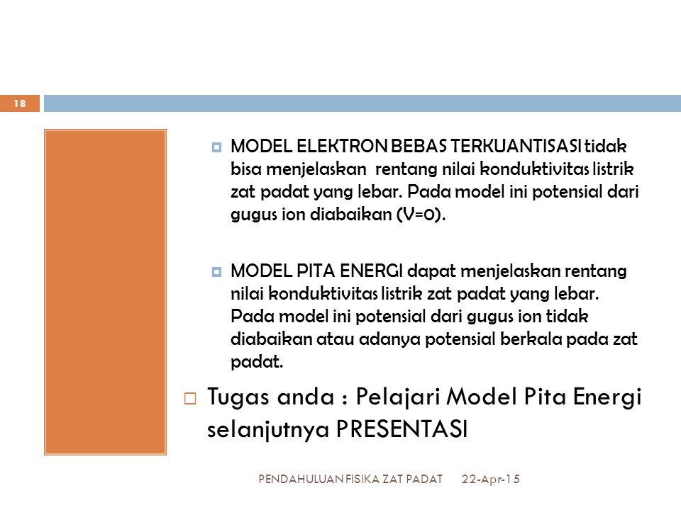 Tugas anda : Pelajari Model Pita Energi selanjutnya PRESENTASI