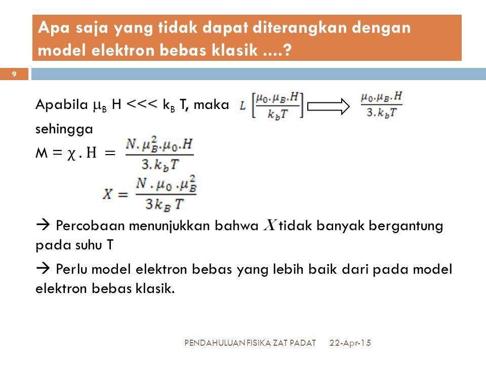 Apa saja yang tidak dapat diterangkan dengan model elektron bebas klasik ....
