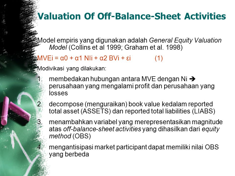 Valuation Of Off-Balance-Sheet Activities