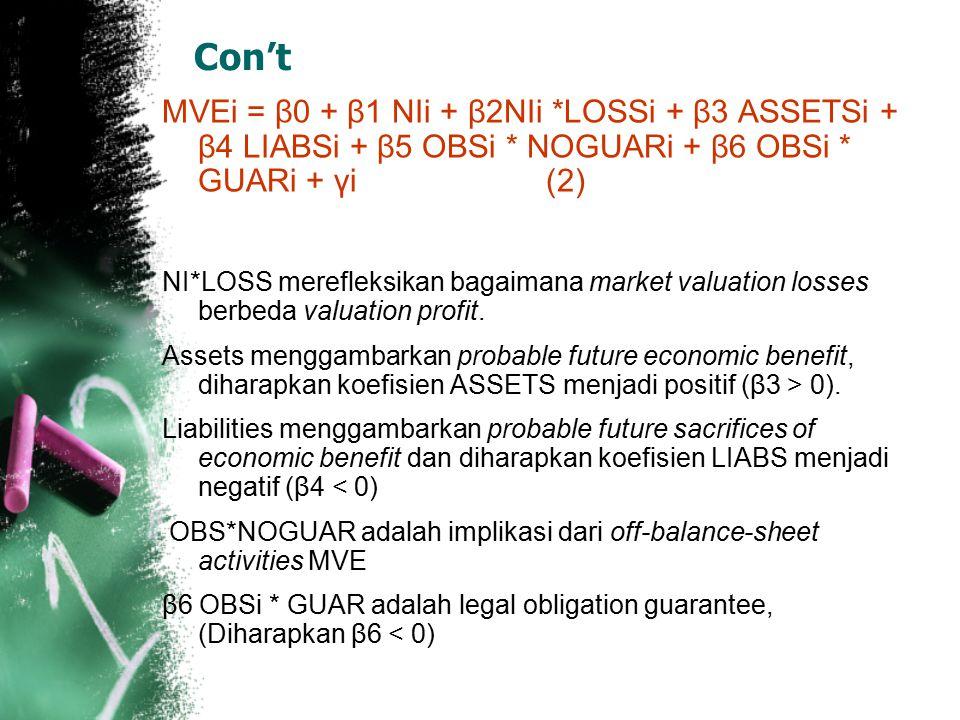 Con't MVEi = β0 + β1 NIi + β2NIi *LOSSi + β3 ASSETSi + β4 LIABSi + β5 OBSi * NOGUARi + β6 OBSi * GUARi + γi (2)