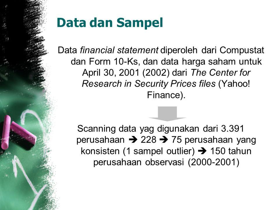 Data dan Sampel