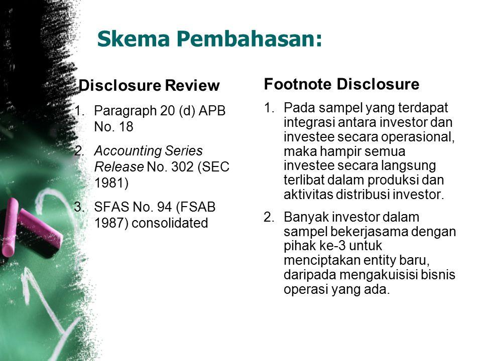 Skema Pembahasan: Disclosure Review Footnote Disclosure