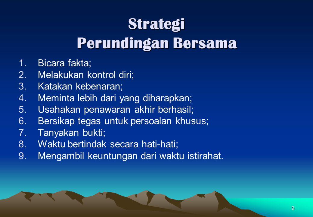 Strategi Perundingan Bersama