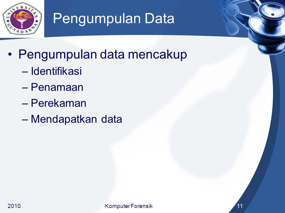 Pengumpulan Data Pengumpulan data mencakup Identifikasi Penamaan