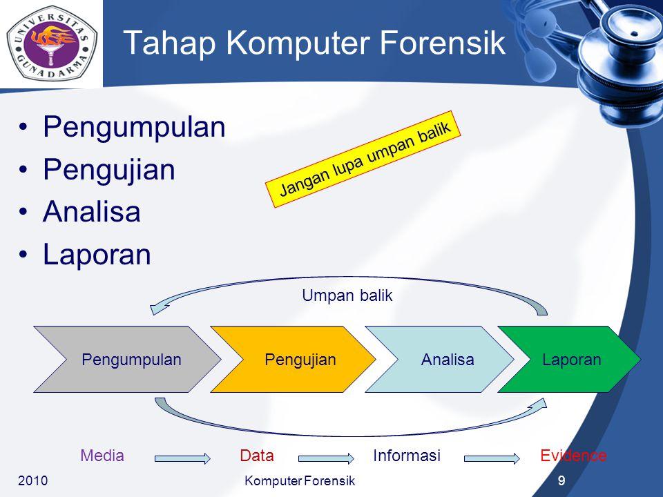Tahap Komputer Forensik
