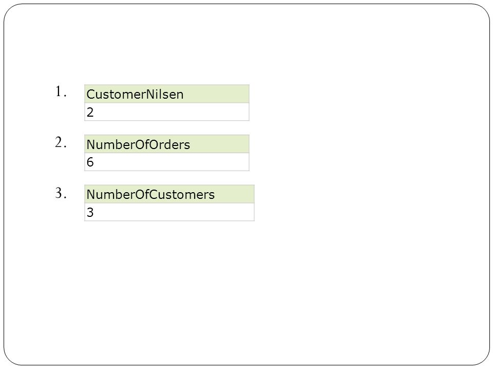 1. 2. 3. CustomerNilsen 2 NumberOfOrders 6 NumberOfCustomers 3