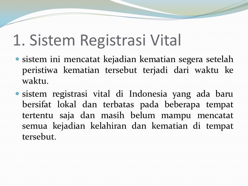 1. Sistem Registrasi Vital