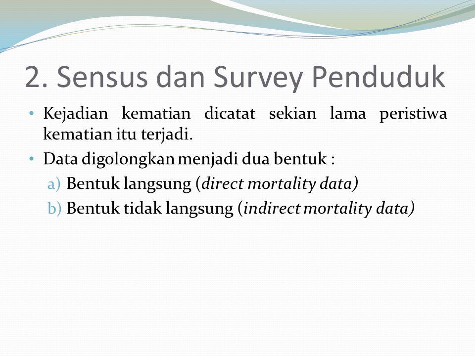 2. Sensus dan Survey Penduduk