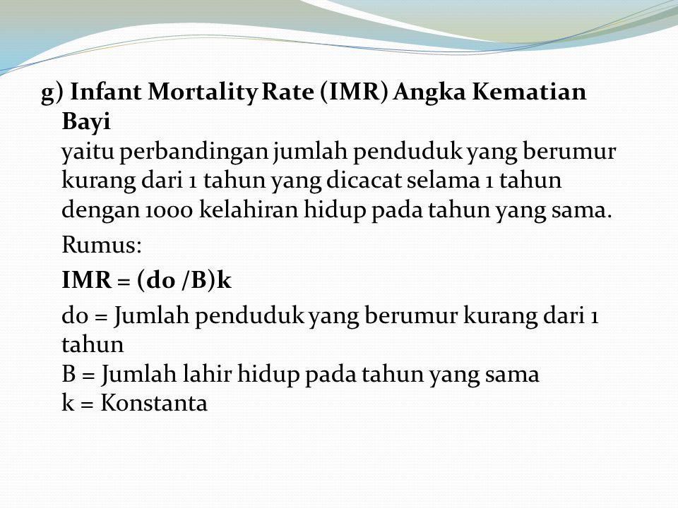 g) Infant Mortality Rate (IMR) Angka Kematian Bayi yaitu perbandingan jumlah penduduk yang berumur kurang dari 1 tahun yang dicacat selama 1 tahun dengan 1000 kelahiran hidup pada tahun yang sama.