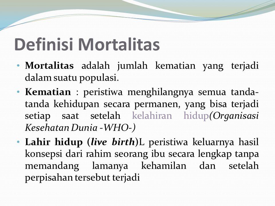 Definisi Mortalitas Mortalitas adalah jumlah kematian yang terjadi dalam suatu populasi.