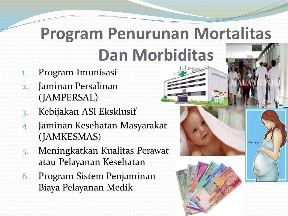 Program Penurunan Mortalitas Dan Morbiditas