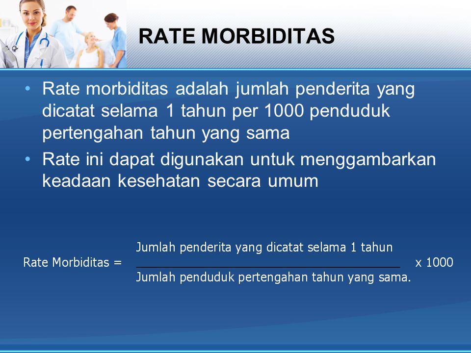 Rate morbiditas Rate morbiditas adalah jumlah penderita yang dicatat selama 1 tahun per 1000 penduduk pertengahan tahun yang sama.