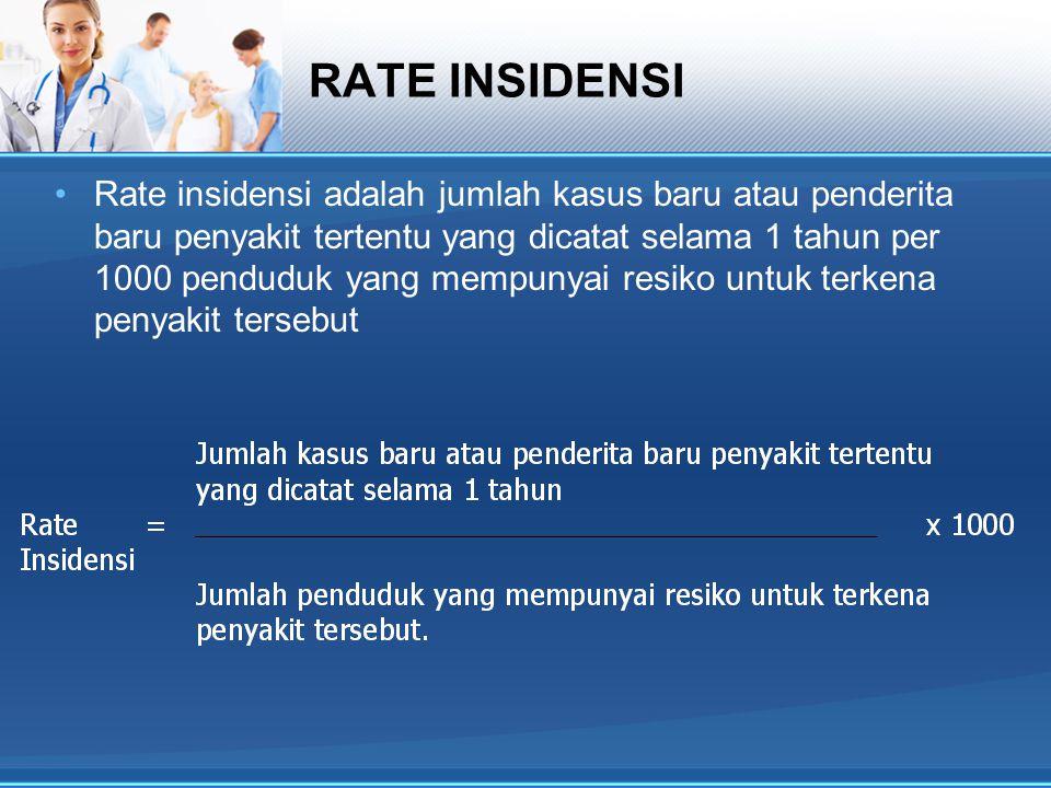 Rate Insidensi