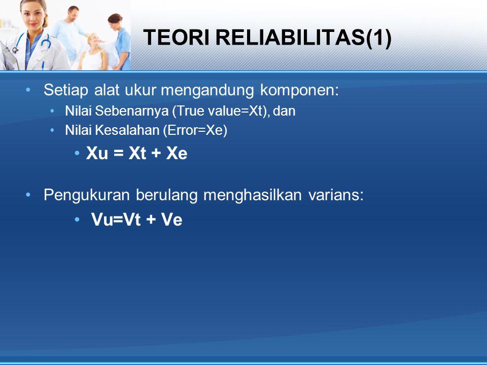 TEORI RELIABILITAS(1) Xu = Xt + Xe Vu=Vt + Ve