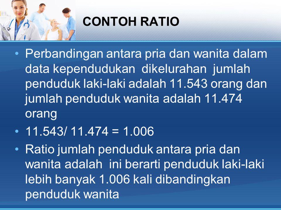 CONTOH RATIO
