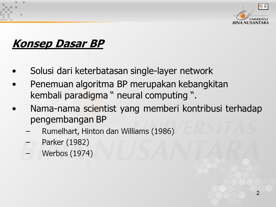 Konsep Dasar BP Solusi dari keterbatasan single-layer network