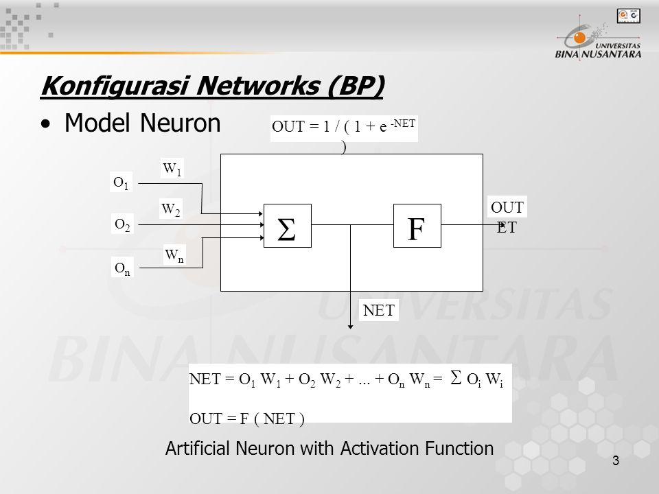 Artificial Neuron with Activation Function