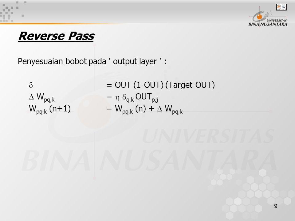 Reverse Pass Penyesuaian bobot pada ' output layer ' :