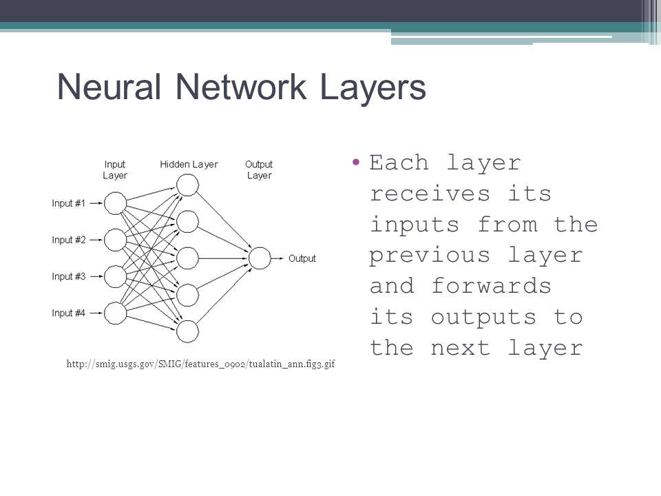 Neural Network Layers Each layer receives its inputs from the previous layer and forwards its outputs to the next layer.