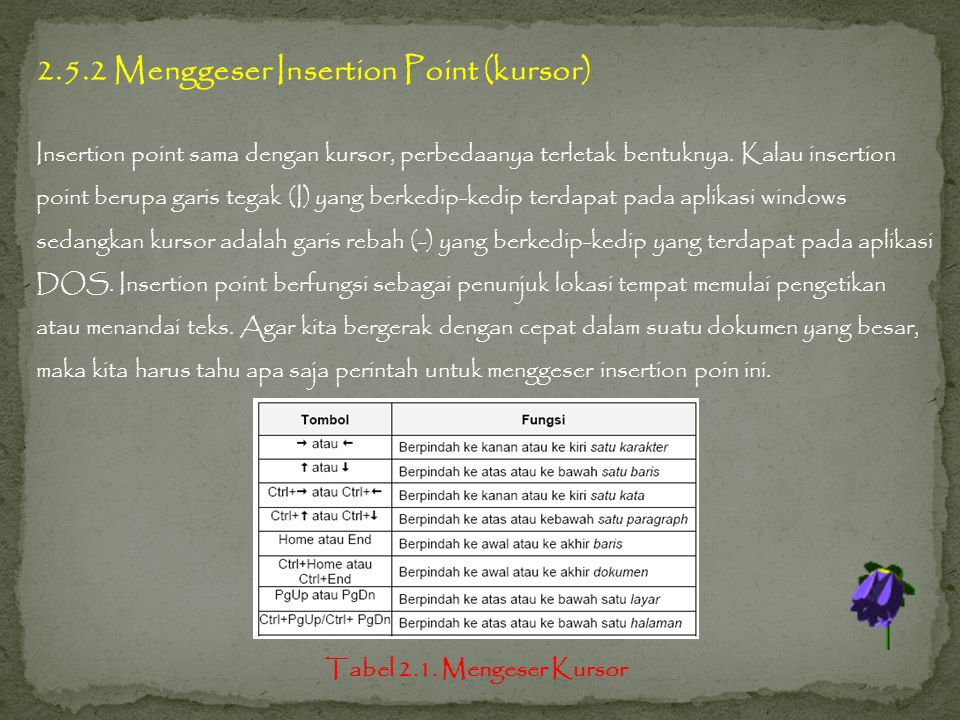 2.5.2 Menggeser Insertion Point (kursor)