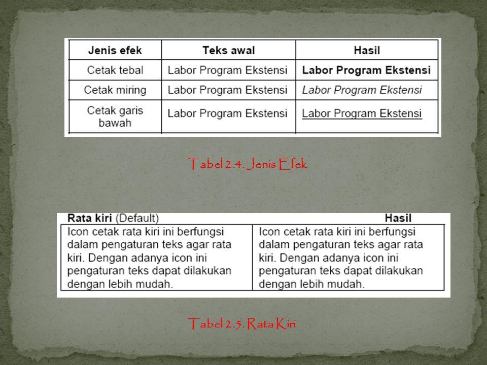 Tabel 2.4. Jenis Efek Tabel 2.5. Rata Kiri