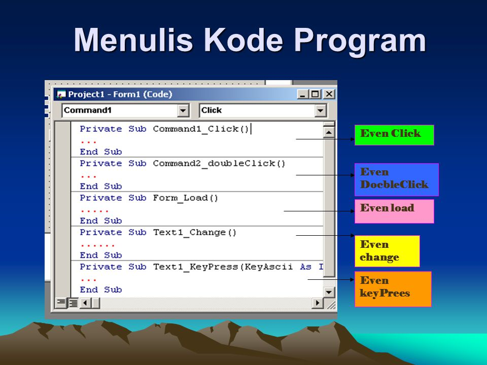 Menulis Kode Program Even Click Even DocbleClick Even load Even change