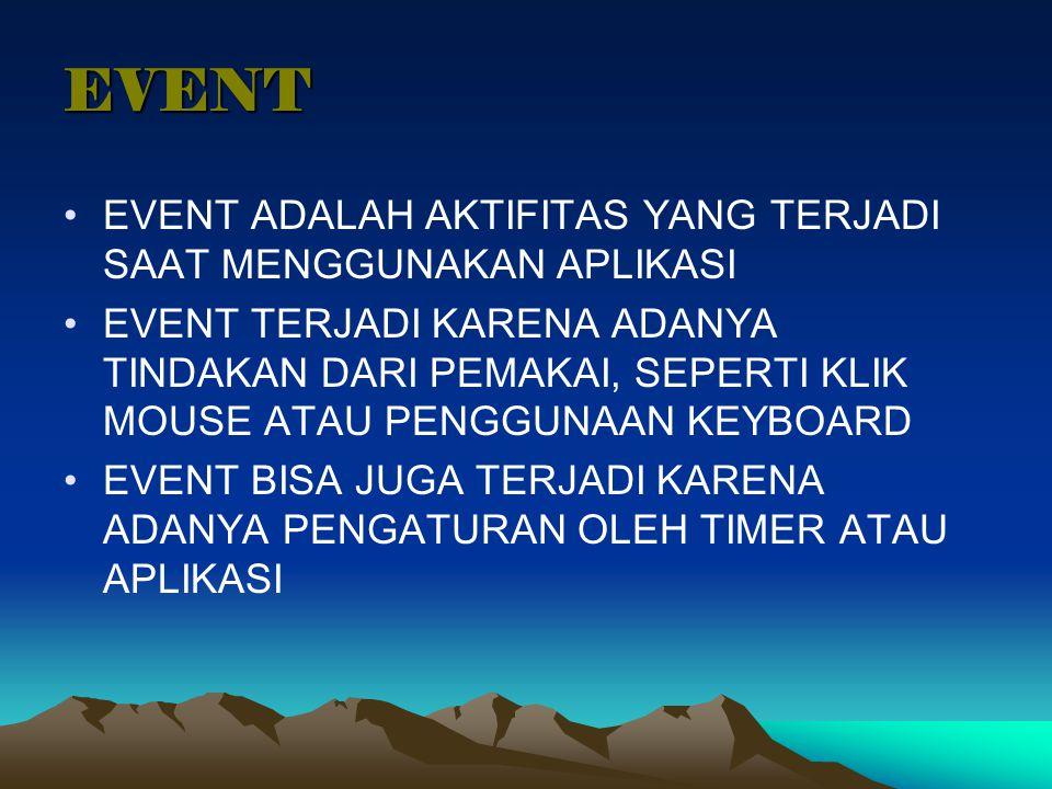 EVENT EVENT ADALAH AKTIFITAS YANG TERJADI SAAT MENGGUNAKAN APLIKASI
