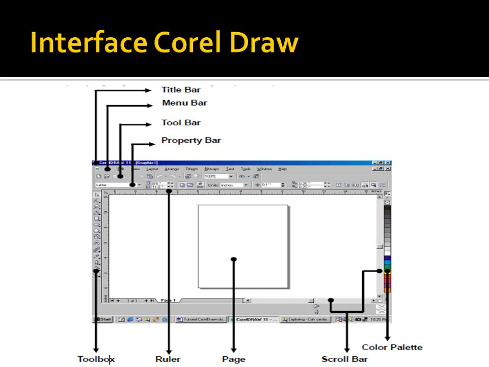 Interface Corel Draw