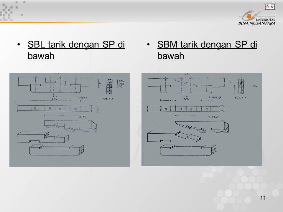 SBL tarik dengan SP di bawah