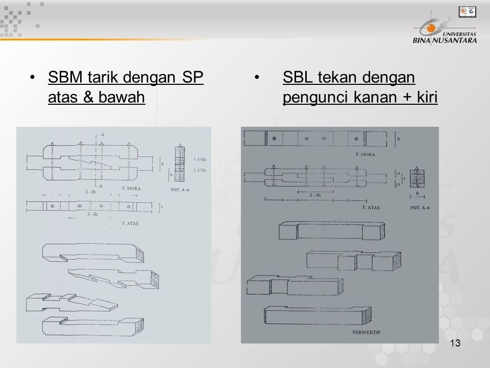 SBM tarik dengan SP atas & bawah